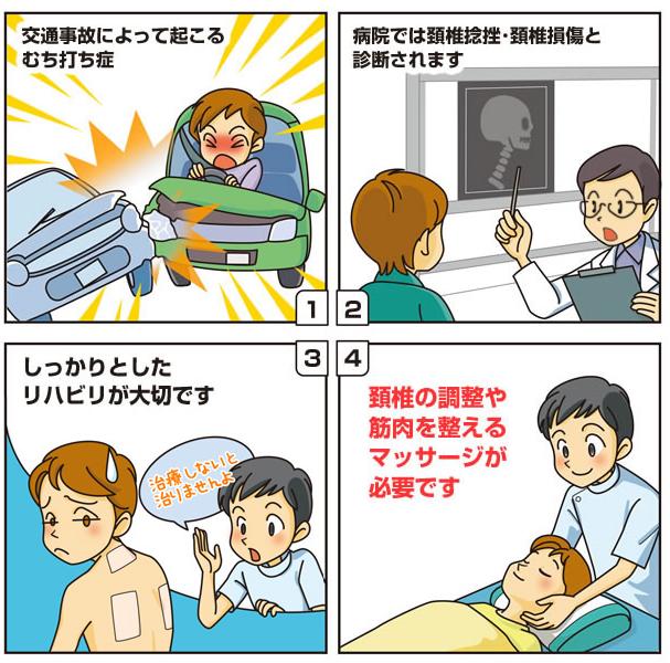 漫画で読む交通事故