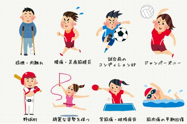 スポーツ障害の色々